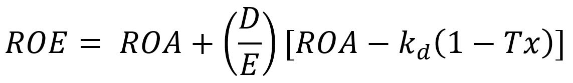 Fórmula de cálculo de ROE