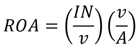 Fórmula de cálculo del rendimiento sobre activos (ROA)